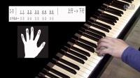 左手指法練習教學1-3(免費線上鋼琴教學)