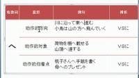 日语语法微课格助词第4节へと