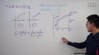 万门中学高中数学必修一10.1 函数凸凹性