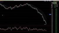 原油通用交易技术(第一集)原油_国际原油_账户原油