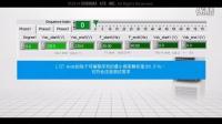 回收式電網模擬電源 MODEL 61800 系列
