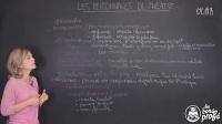 法语课堂--Les personnages de théâtre--天津法思法语培训