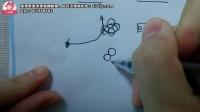 四珠圈串法的介绍