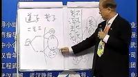 曾仕强【易经与企业决策管理】(武汉):阳宅十书智慧02