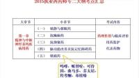 【星恒教育】执业药师 药师公开课1(2015新大纲版)