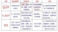 【星恒教育】执业药师 药学专业知识二1(2015新大纲版)