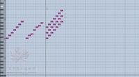 流行和声学第三集-和弦级数标记法——晨风音乐编曲网