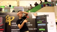 Yoyorecreation DIFFUSION Test - christopher chia , Ahmad Kharisma