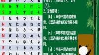 熊猫咪咪日语第3集高清版(日语的辅音か行、さ行)免费学习日语 日语入门五十音 零基础日语入门教程 自学日语  日语初级会话 日语在线免费学习