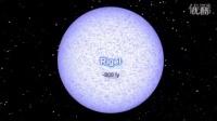来看看地球到底有多小吧,(已知的宇宙最大星体:大犬座VY)_标清