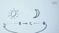 第一课 了解十二平均律