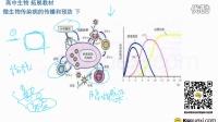 酷学习高三拓展1.4-微生物传染病的传播和预防2
