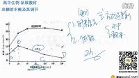 酷学习高三拓展2.4-血糖的平衡及其调节