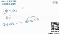 酷学习高三拓展2.5-血脂代谢及其调节