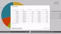 BellaDati 2.7.13.4 Release Overview