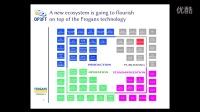 FTC5 - FSDL语言如何融入福更斯技术(英语)[既往视频]