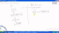 00.QT6410视频第1部分-裸板实验简介