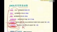 零基础学office办公软件入门教程第06课 Excel函数 中-1