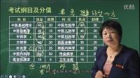 中医执业(助理)医师 导学课程 第4讲 综合笔试导学(上)
