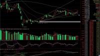 股票入门基础知识视频教程 股票k线短线高级战法 股票技术分析 大盘分析 1222CC财经