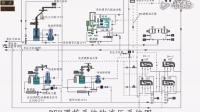 DEH调节系统的液压系统动画