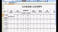 Excel2003高级使用技巧全套视频共53讲 01公式的输入与编辑