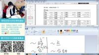 【葉子先生】《标准日本语》第05课