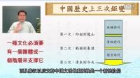 【国立台湾大学】3.前言1-2 你活在一個什麼樣的時代上