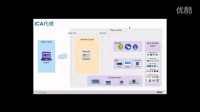 Fast, secure apps and desktops with NetScaler and Workspace Suite