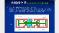 自动化元器件之电磁阀讲解.工业之家-讲师-杨柳.