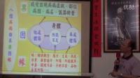台湾刘峻溢老师2013年10月原始点初级培训01