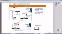 小徐教程-【无线路由器配置】第3课-二级路由器与无线交换机