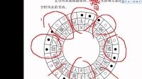 张伟光阳宅风水学习视频(30)玄空风水之下卦排盘(1)