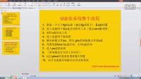 u盘安装/重装系统详细流程(u盘装系统教程)