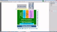 小徐教程-【系统安装】第8课 LegacyBios与UEFI(4)