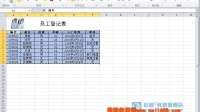 PowerPoint2010 7-4使用Excel工作表