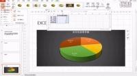 PowerPoint2013 第9章 插入与复制图表