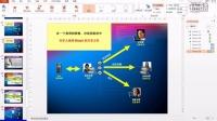 PowerPoint2013 第23章 动画应用实例及效果选项
