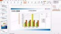PowerPoint2013 第22章 为图表、图片设置及添加动画