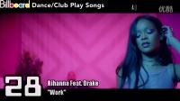 【Dj电音吧】Billboard Dance-Club Play Songs TOP 50 (06-04-2016)