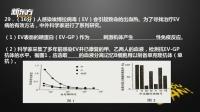 2016北京高考生物解析-万猛