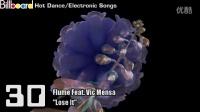 【Dj电音吧】Billboard Hot Dance-Electronic Songs TOP 50 (06-18-2016) Flume S