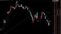 汇盈软件 炒股技巧之股票卖点