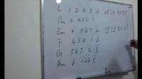 实战提高教程视频《第一章 第一讲 五声音阶和弦研究》