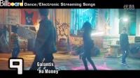 【Dj电音吧】Billboard Dance-Electronic Streaming Songs TOP 15 (07-09-2016)