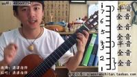 【潇音阁】吉他提高班第三期---全音半音关系,左右手符号