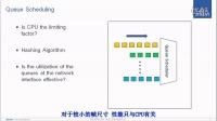 NFV数据平面基准测试(vSwitch性能基准测试)