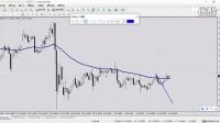 07-14-外汇市场实战解析
