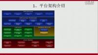 磨砺营马剑威_AndroidUI_03_平台架构