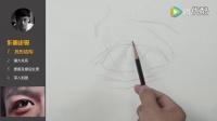 央美朱传奇:传奇绘画课堂应试篇——眼睛素描结构(一)8